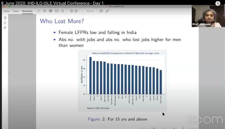 Implications of the Covid-19 Crisis for Labour and Employment in India: Impact, Strategies and Perspectives