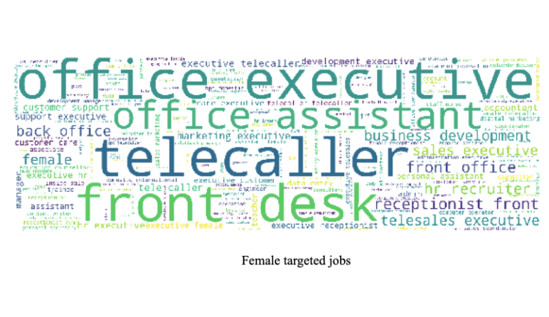 Does the wording in a job ad matter for the gender mix of job applicants?