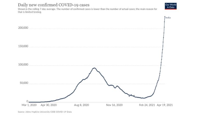 CEDA Coronavirus Policy Brief: Still As Relevant