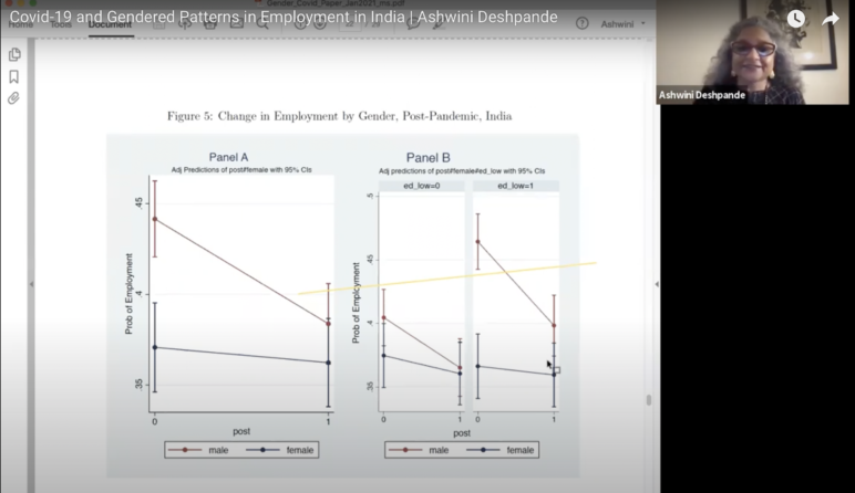 Covid-19 and Gendered Patterns in Employment in India